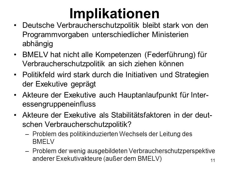 ImplikationenDeutsche Verbraucherschutzpolitik bleibt stark von den Programmvorgaben unterschiedlicher Ministerien abhängig.