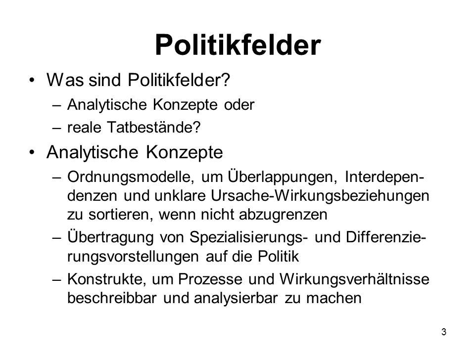 Politikfelder Was sind Politikfelder Analytische Konzepte