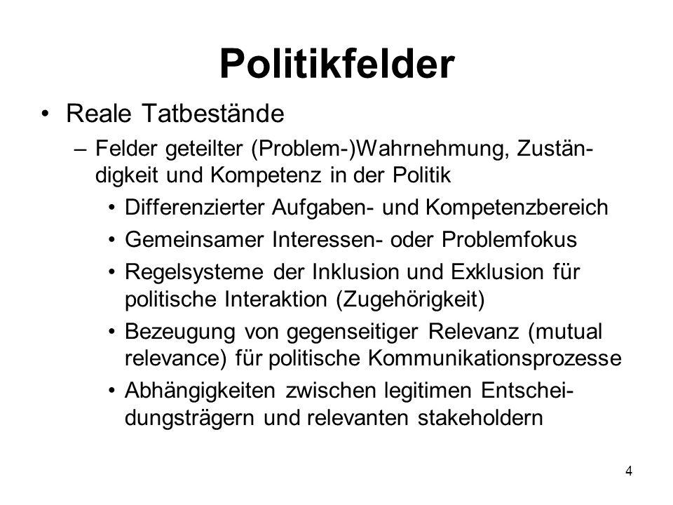 Politikfelder Reale Tatbestände