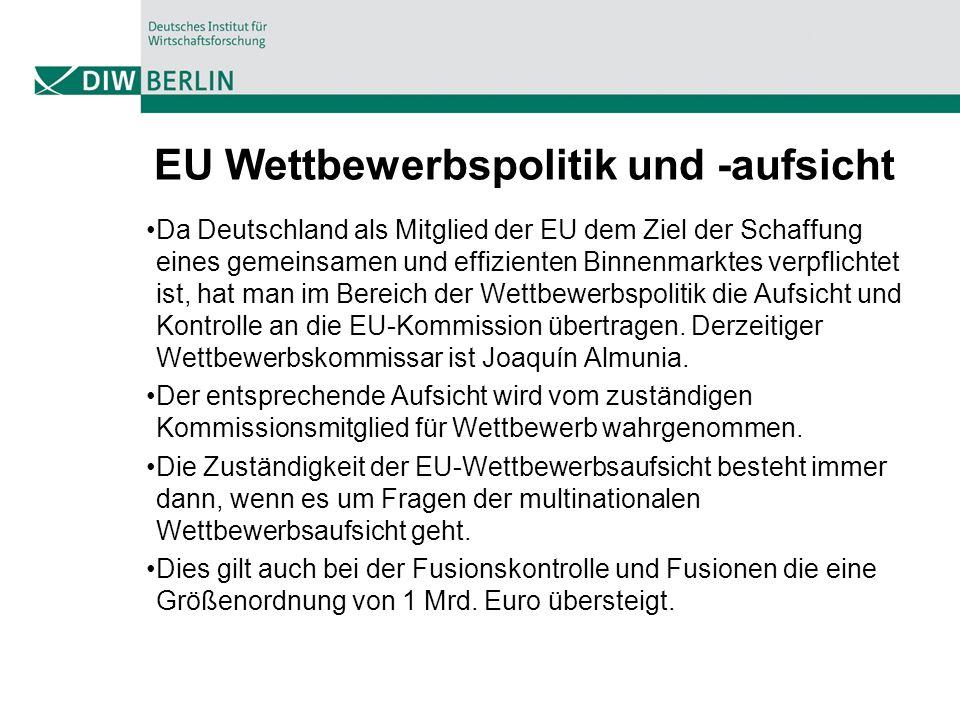 EU Wettbewerbspolitik und -aufsicht