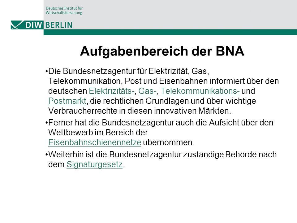 Aufgabenbereich der BNA