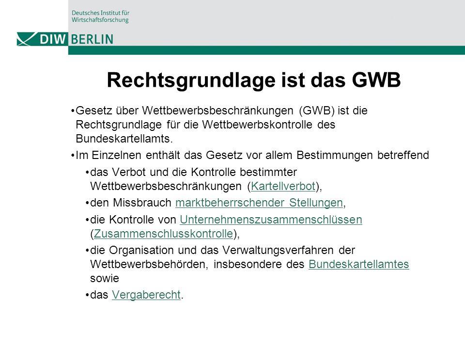Rechtsgrundlage ist das GWB
