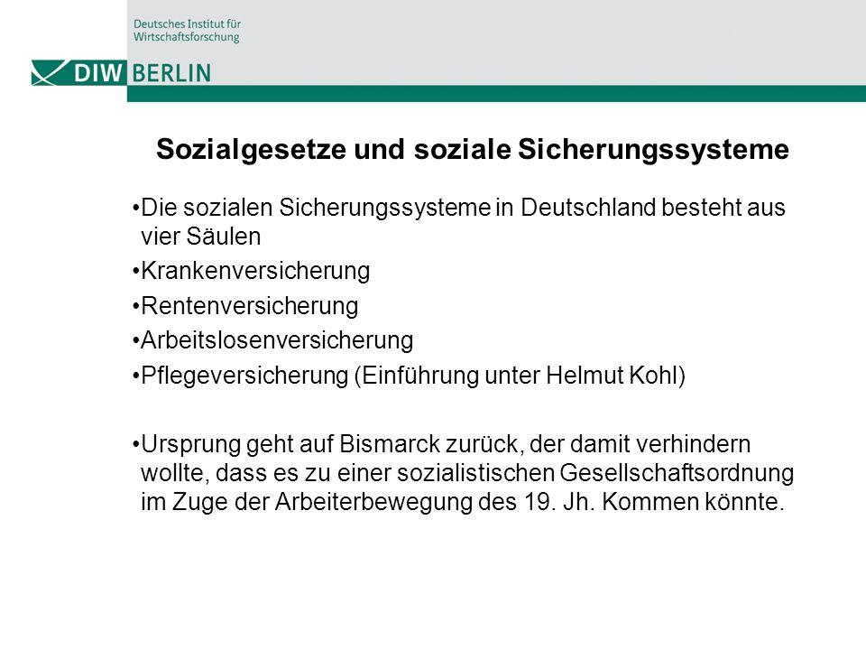 Sozialgesetze und soziale Sicherungssysteme