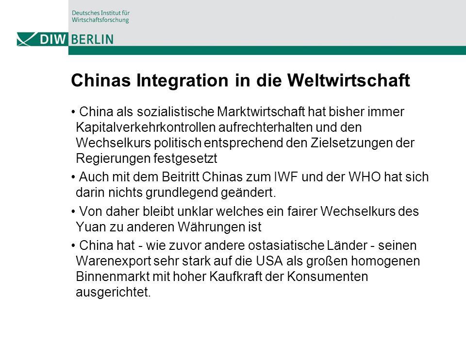 Chinas Integration in die Weltwirtschaft