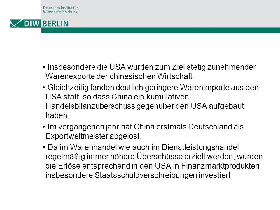 Insbesondere die USA wurden zum Ziel stetig zunehmender Warenexporte der chinesischen Wirtschaft