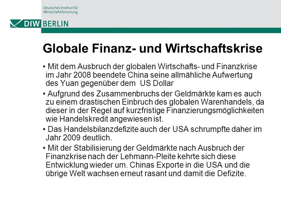 Globale Finanz- und Wirtschaftskrise