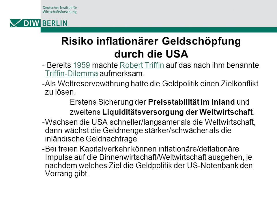 Risiko inflationärer Geldschöpfung durch die USA
