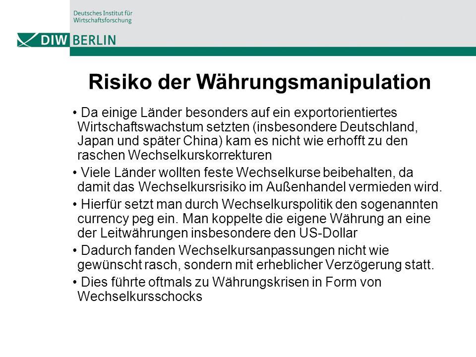 Risiko der Währungsmanipulation