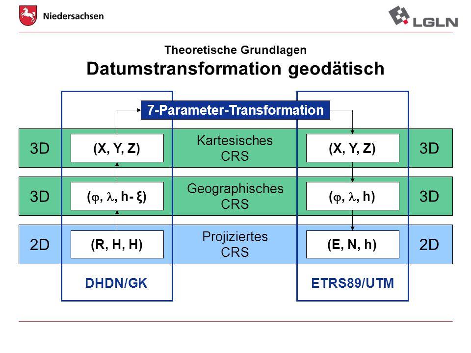 Theoretische Grundlagen Datumstransformation geodätisch