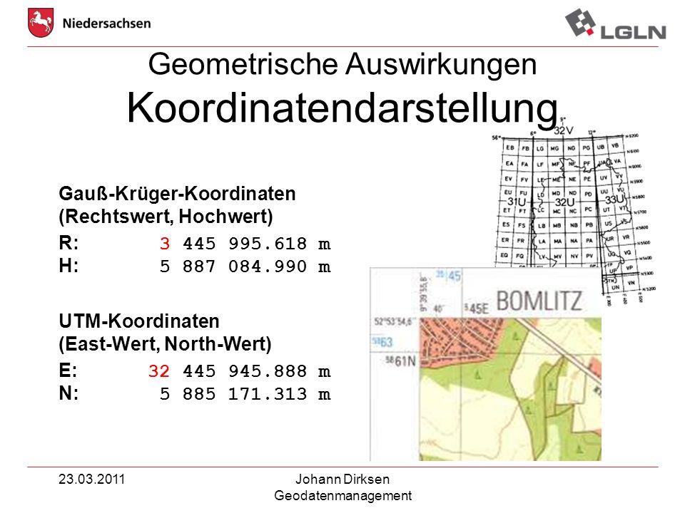 Geometrische Auswirkungen Koordinatendarstellung