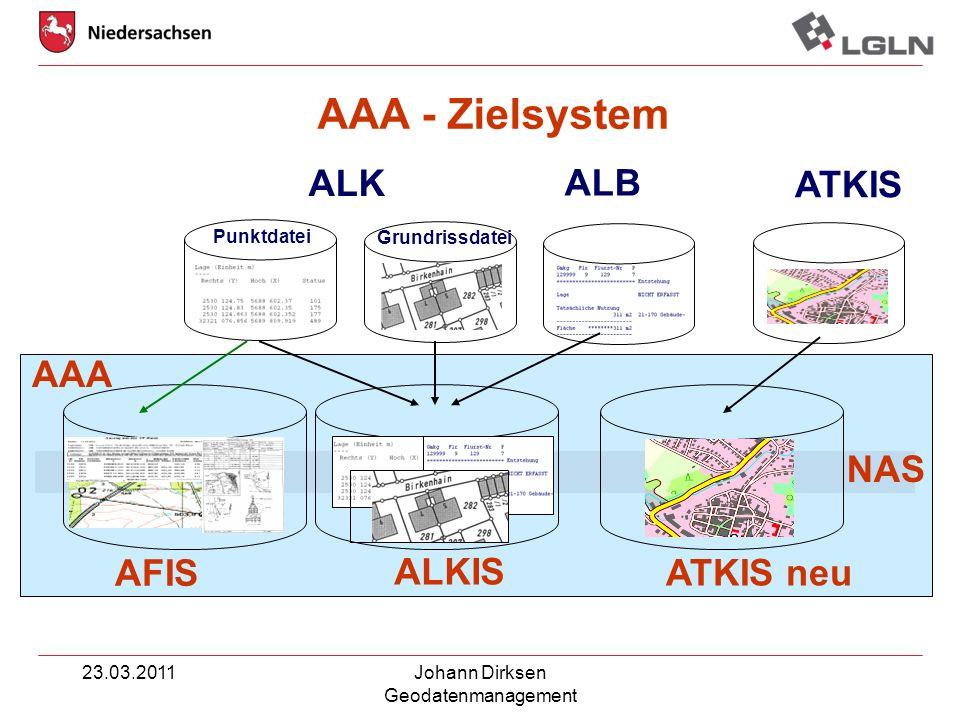 AAA - Zielsystem ALK ALB ATKIS AAA NAS AFIS ALKIS ATKIS neu Punktdatei