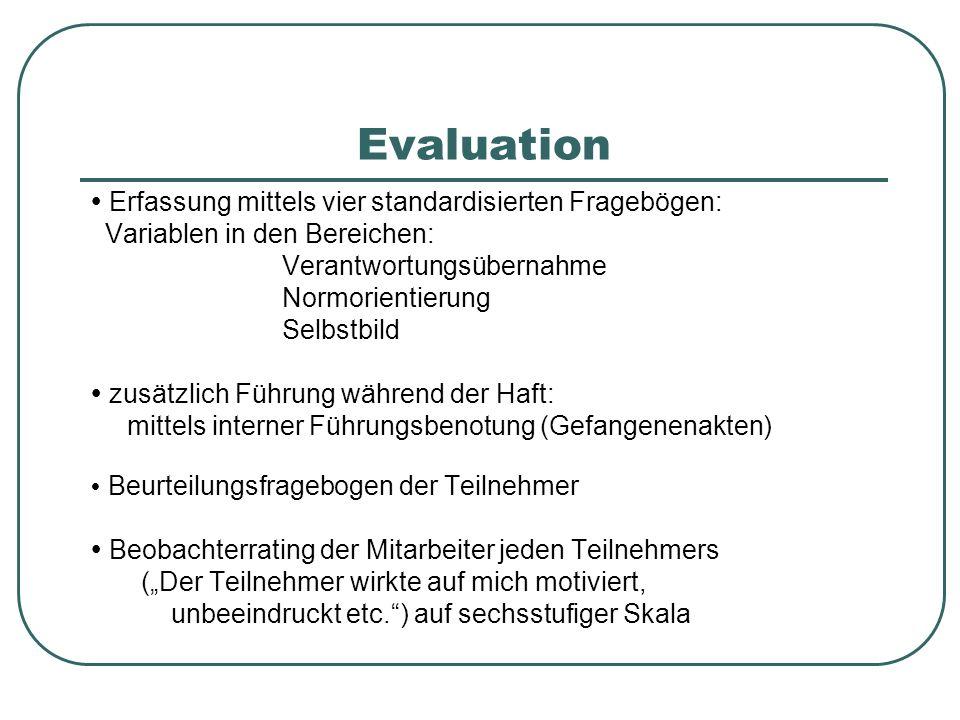 Evaluation  Erfassung mittels vier standardisierten Fragebögen: