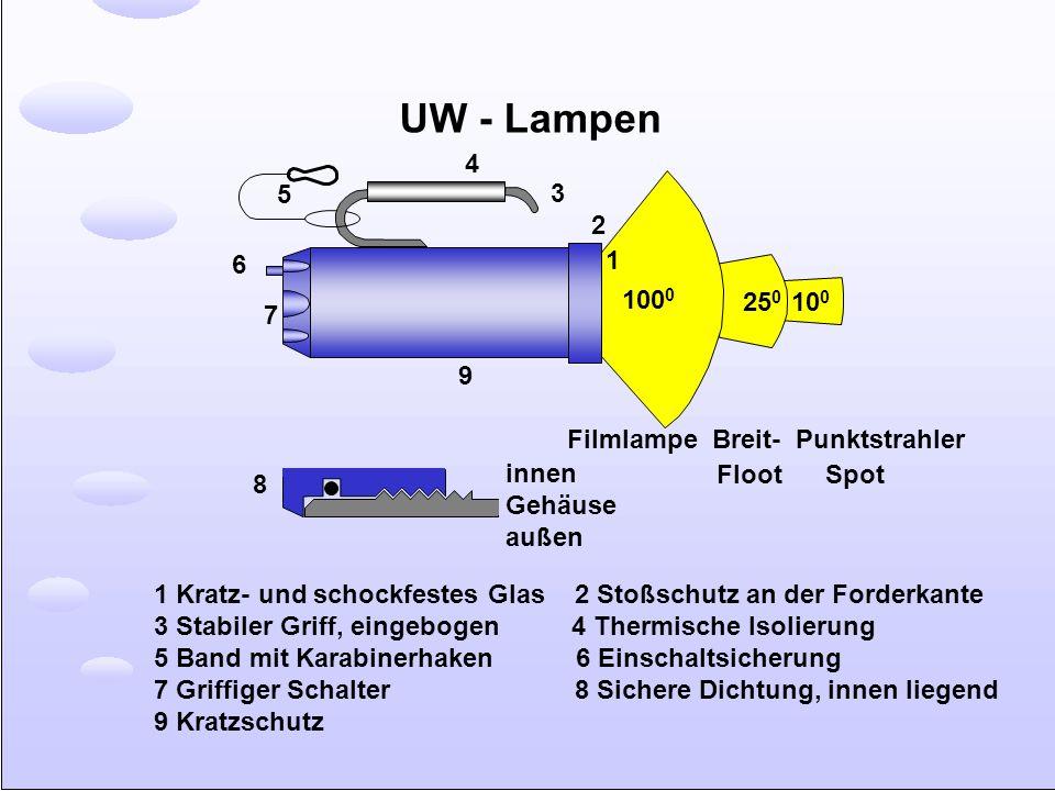 UW - Lampen 4. 5. 3. 2. 6. 1. 1000. 250 100. 7. 9. Filmlampe Breit- Punktstrahler. 8.