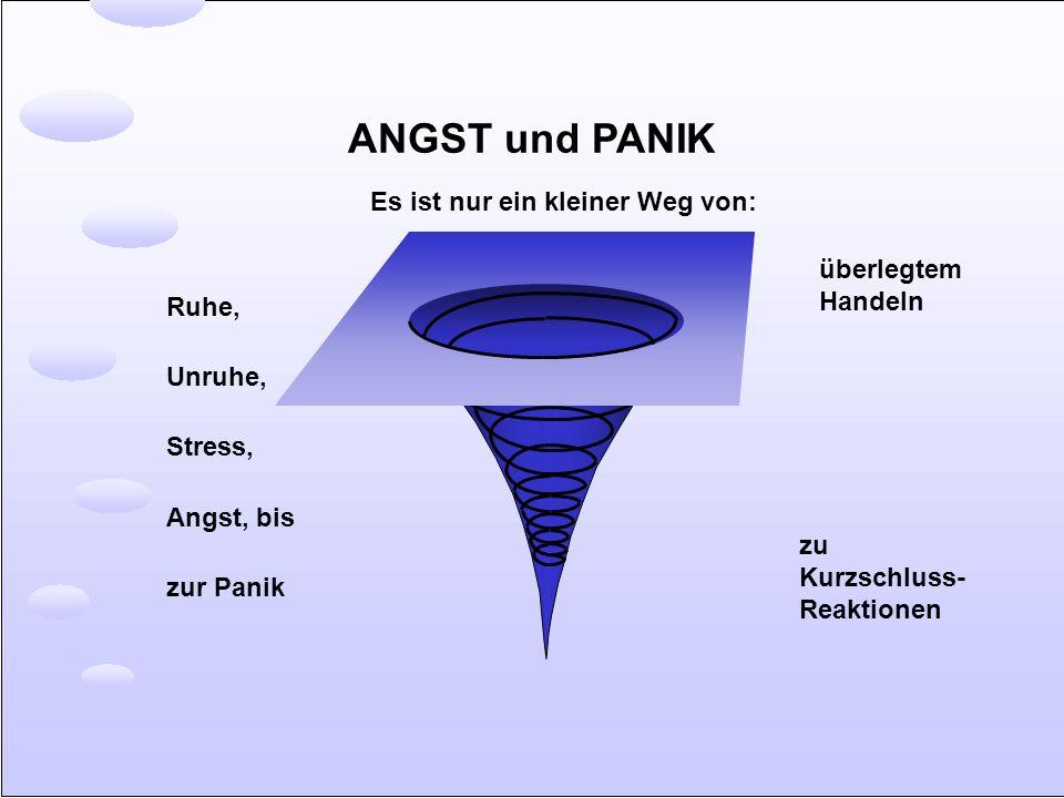 ANGST und PANIK Es ist nur ein kleiner Weg von: überlegtem Handeln