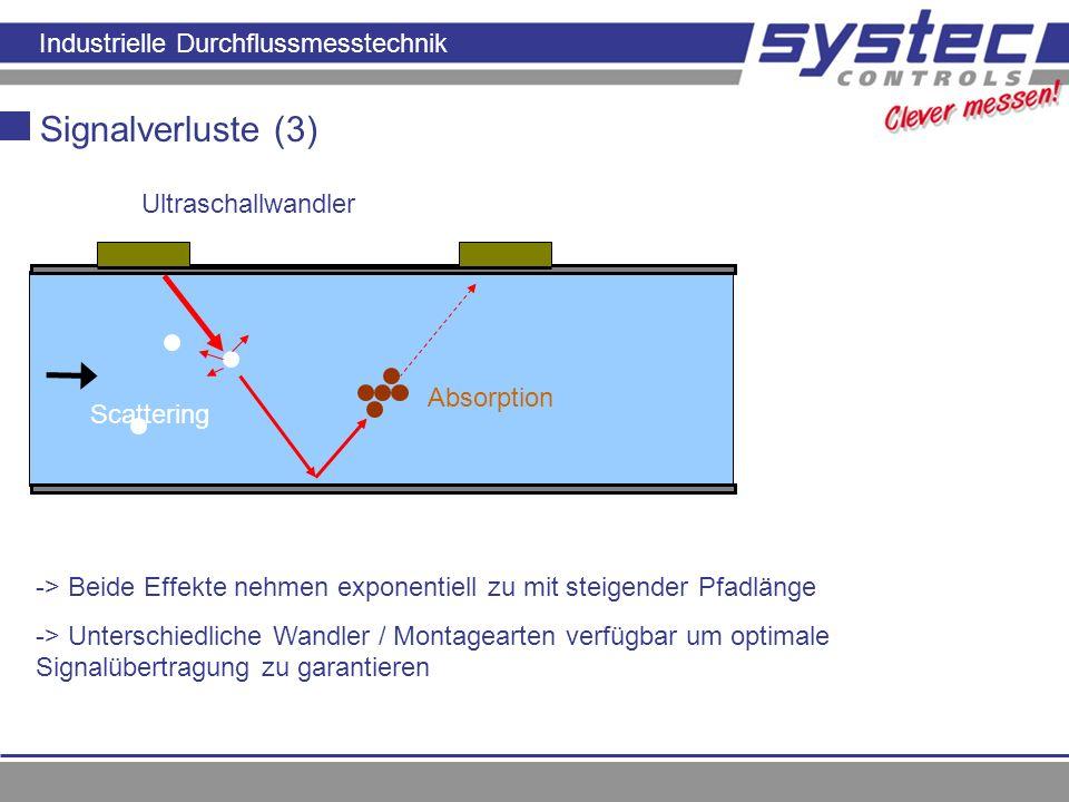 Signalverluste (3) Ultraschallwandler Prinzip der Laufzeitmessung