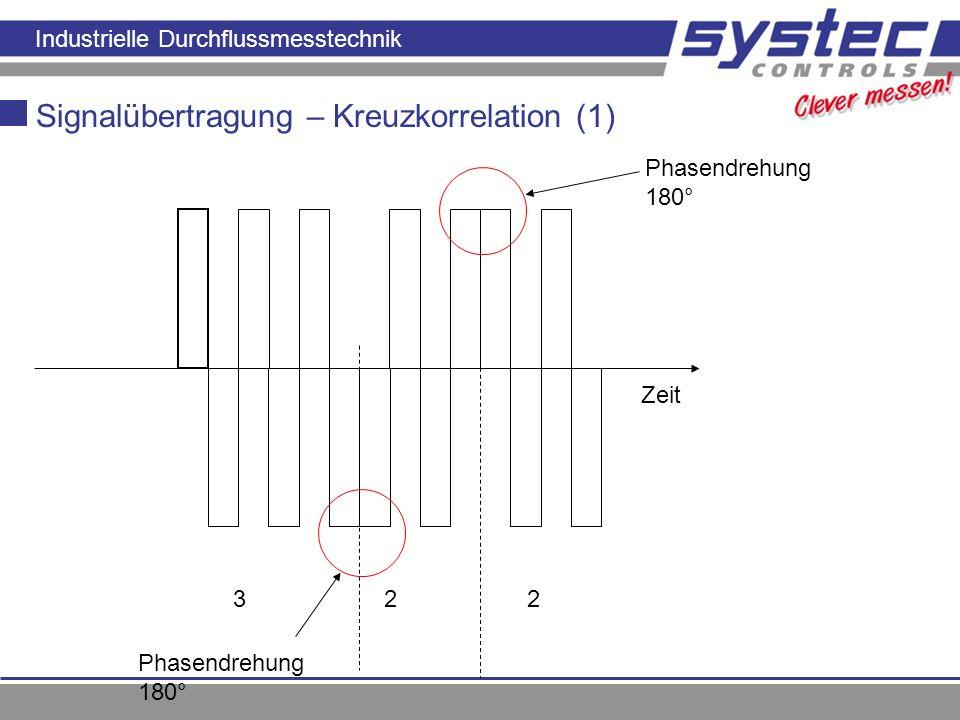 Signalübertragung – Kreuzkorrelation (1)