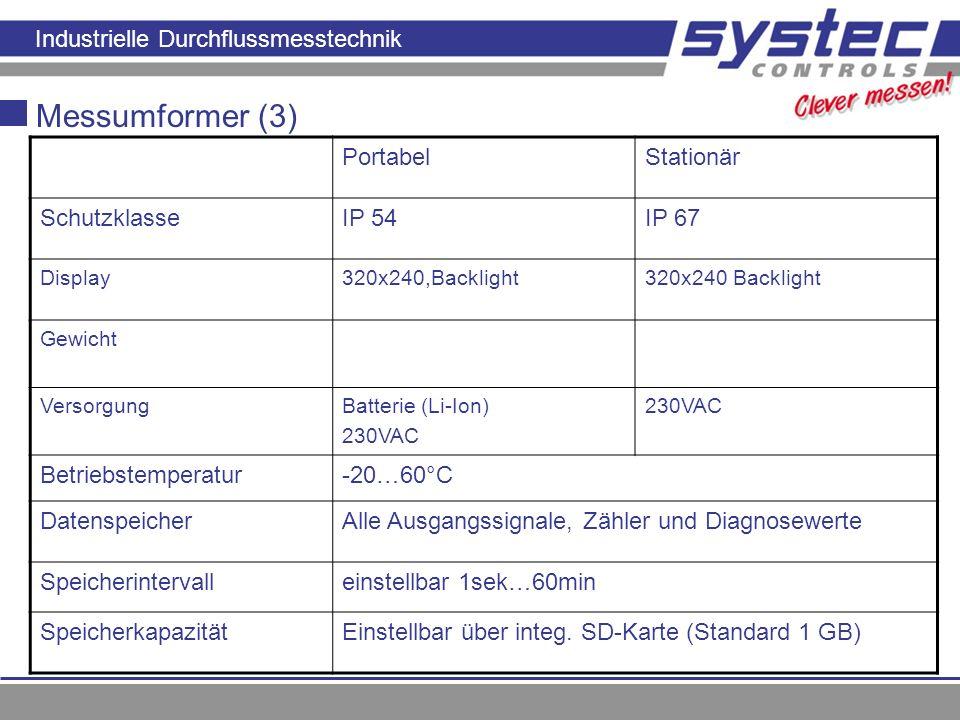 Messumformer (3) Portabel Stationär Schutzklasse IP 54 IP 67