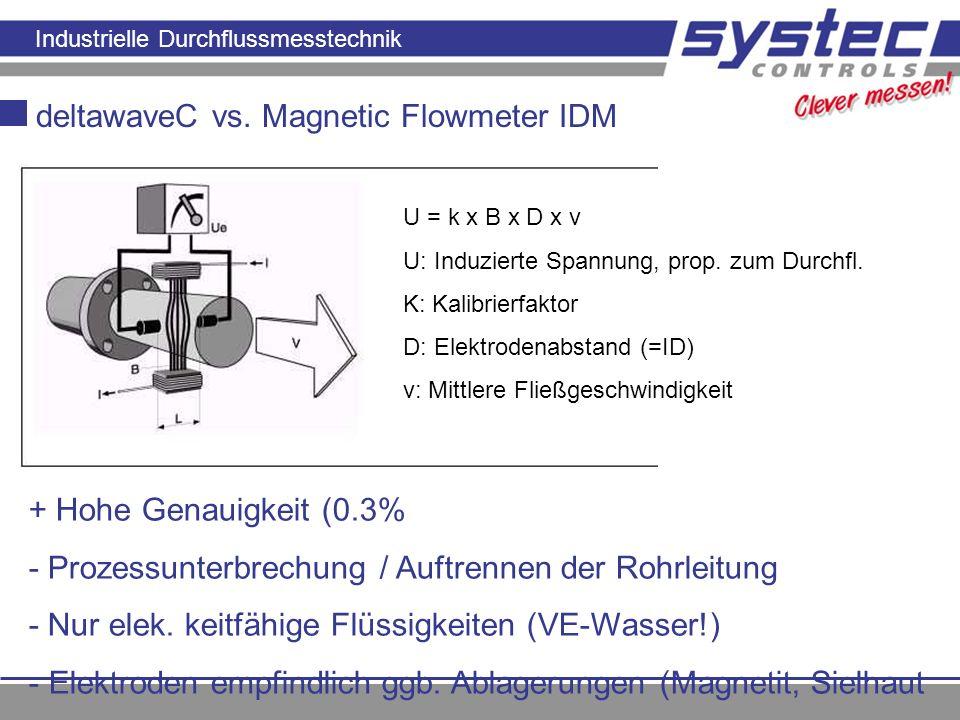 deltawaveC vs. Magnetic Flowmeter IDM