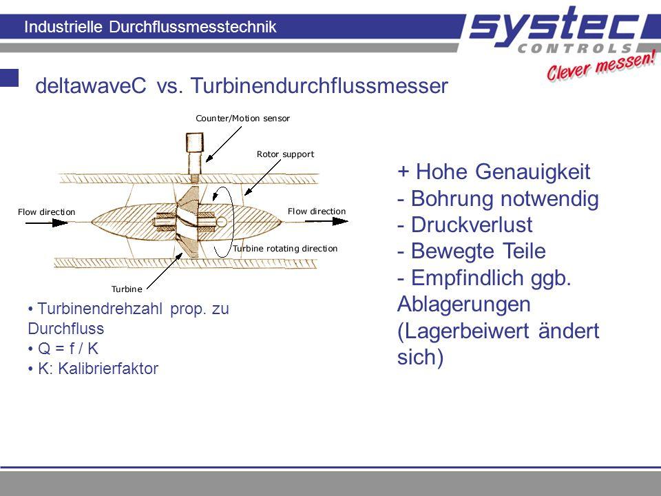 deltawaveC vs. Turbinendurchflussmesser