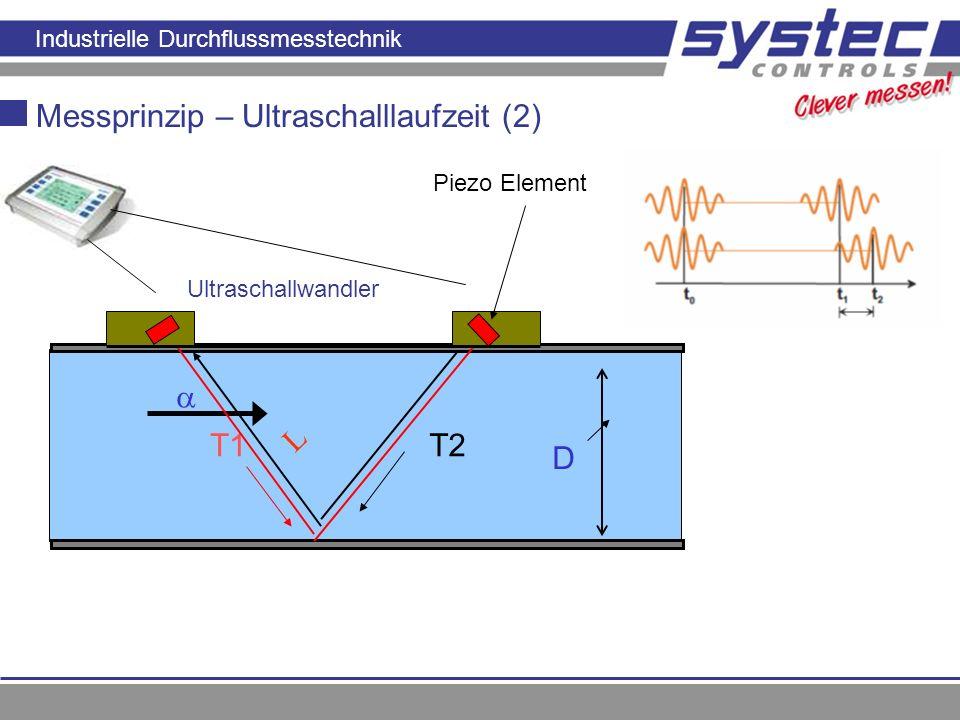 Messprinzip – Ultraschalllaufzeit (2)