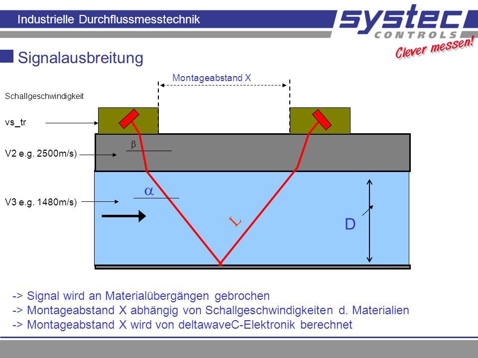 Signalausbreitung  L D Prinzip der Laufzeitmessung