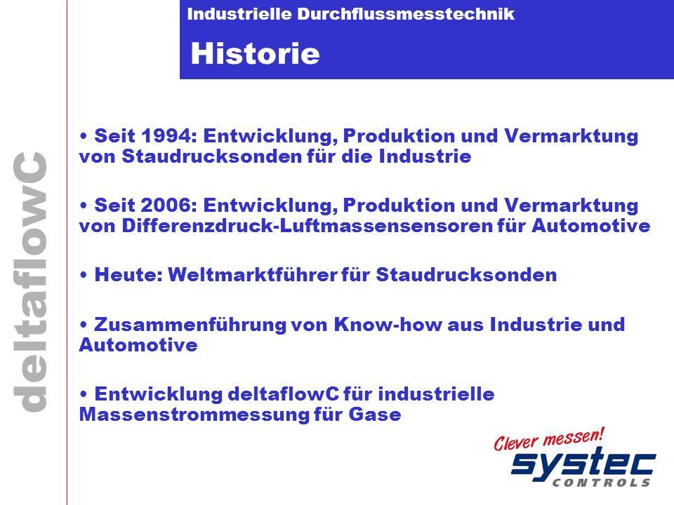 Historie Seit 1994: Entwicklung, Produktion und Vermarktung von Staudrucksonden für die Industrie.