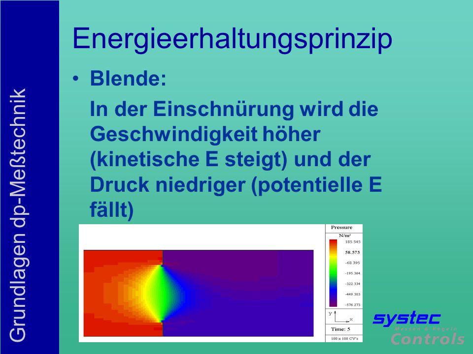 Energieerhaltungsprinzip
