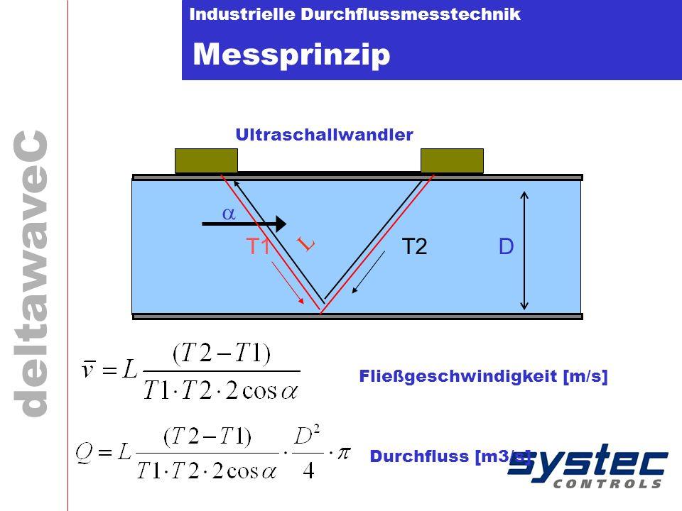Messprinzip Prinzip der Laufzeitmessung  L T1 T2 D Ultraschallwandler