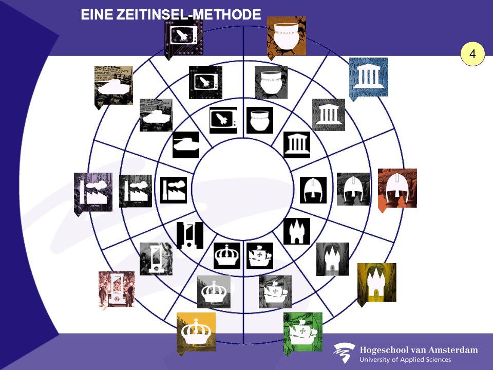 EINE ZEITINSEL-METHODE