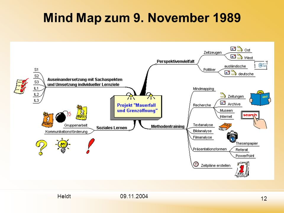 Mind Map zum 9. November 1989 Heldt