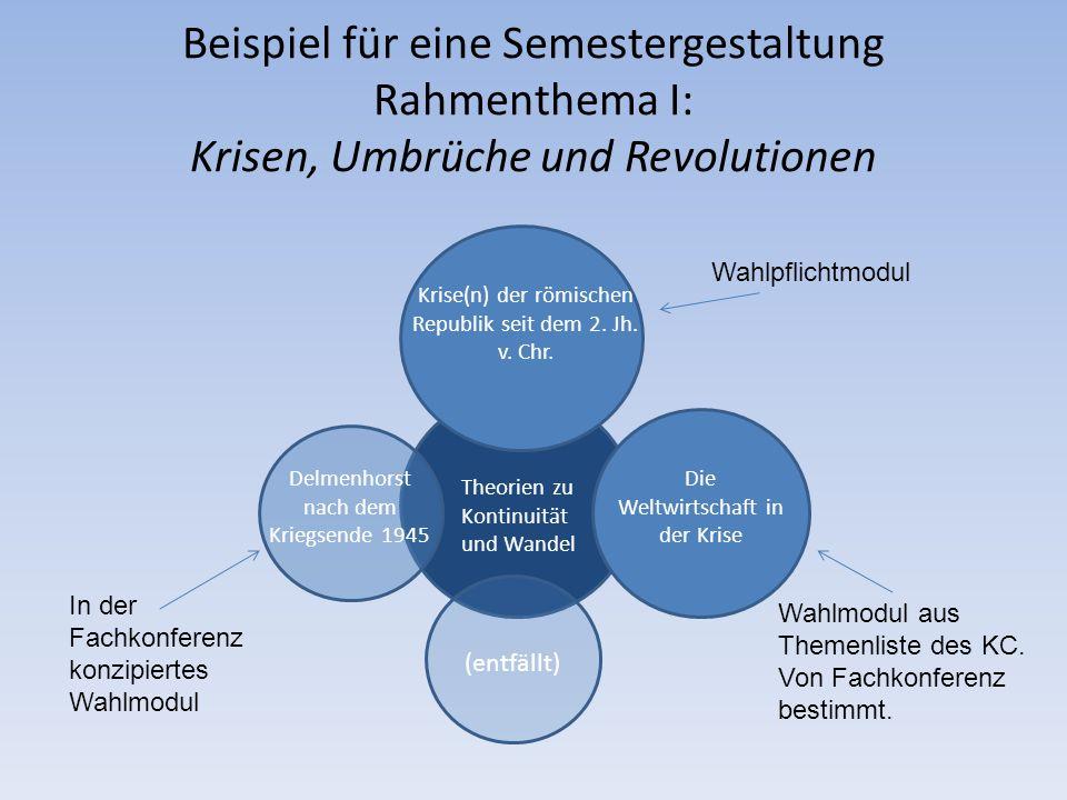 Beispiel für eine Semestergestaltung Rahmenthema I: Krisen, Umbrüche und Revolutionen