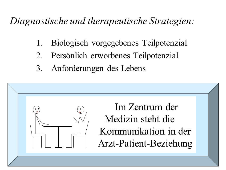 Diagnostische und therapeutische Strategien: