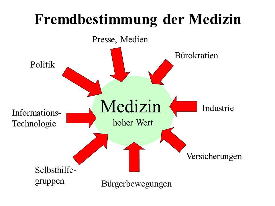 Fremdbestimmung der Medizin