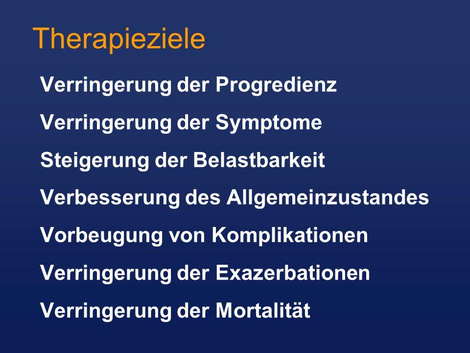 Therapieziele Verringerung der Progredienz Verringerung der Symptome
