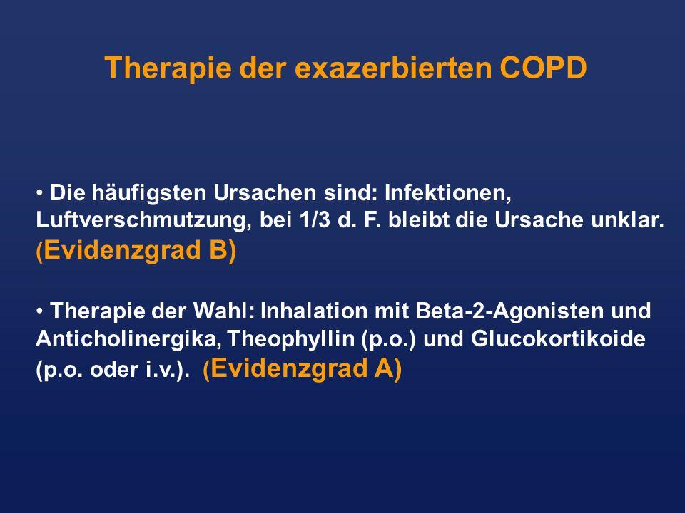Therapie der exazerbierten COPD
