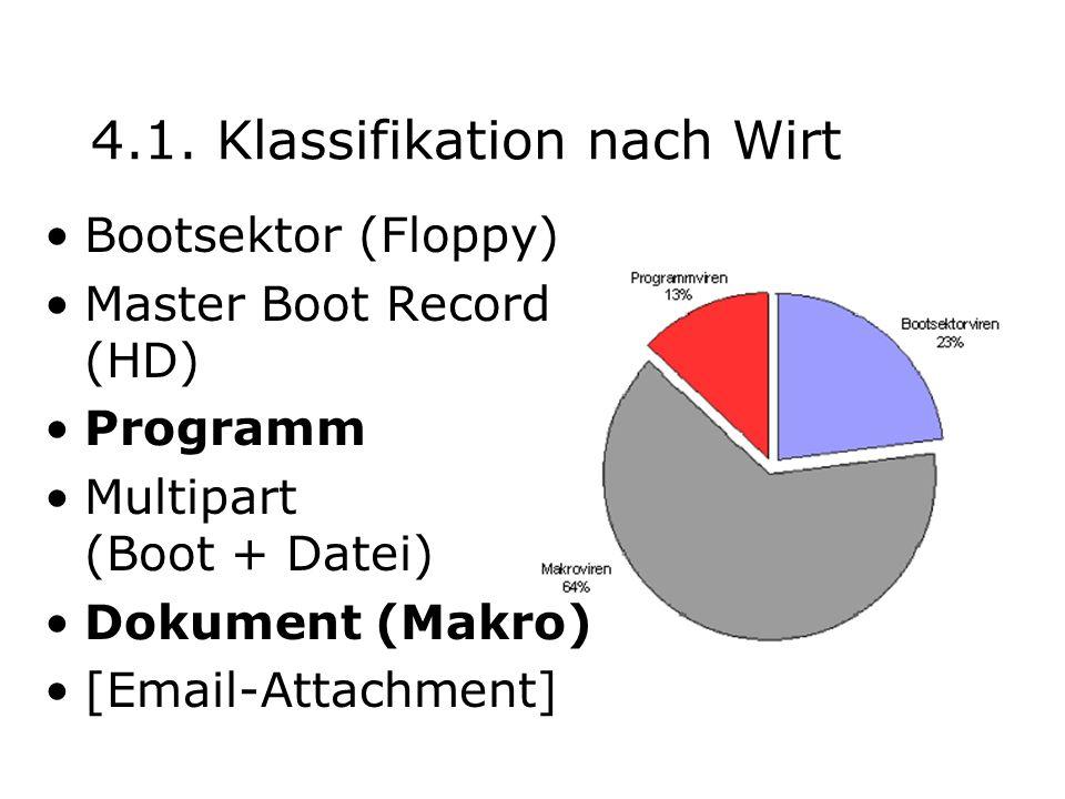4.1. Klassifikation nach Wirt