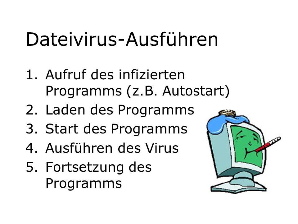 Dateivirus-Ausführen