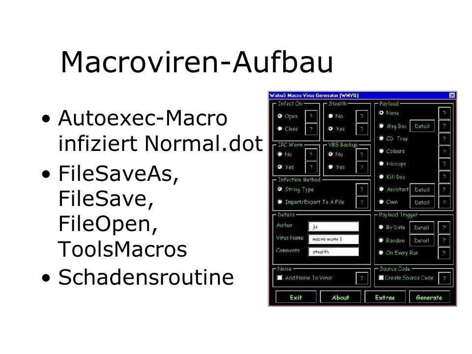 Macroviren-Aufbau Autoexec-Macro infiziert Normal.dot