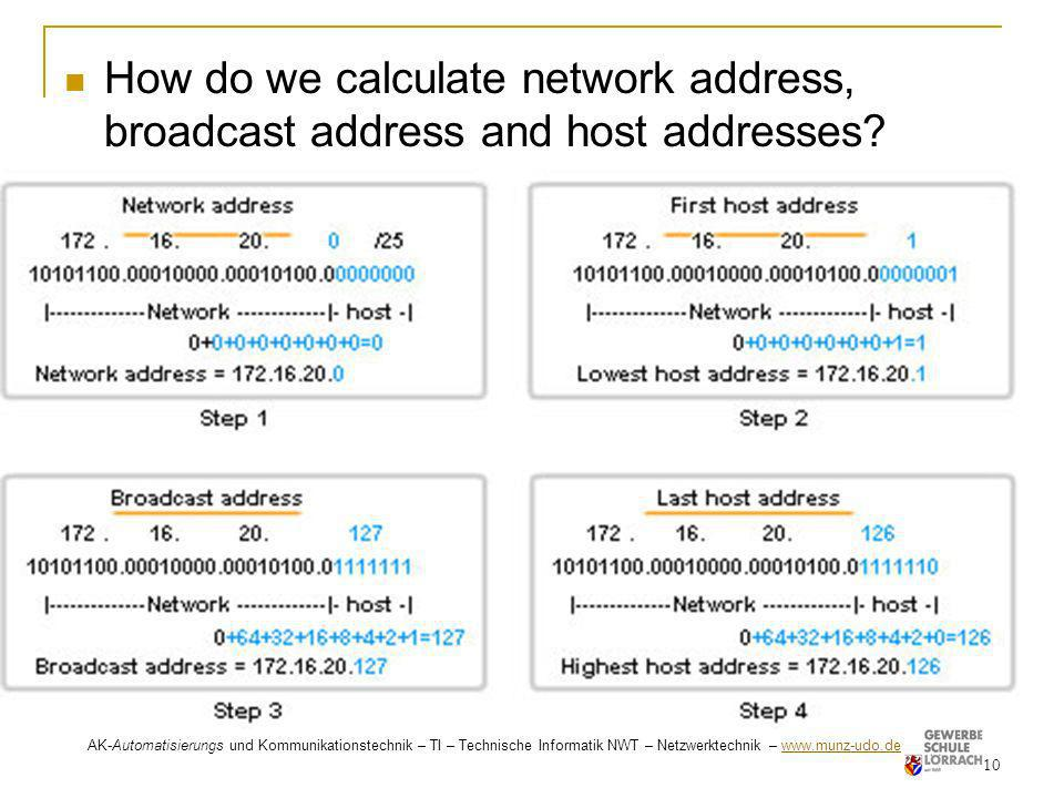 How do we calculate network address, broadcast address and host addresses