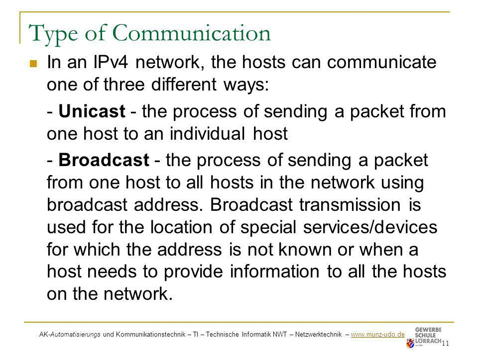 Type of CommunicationIn an IPv4 network, the hosts can communicate one of three different ways:
