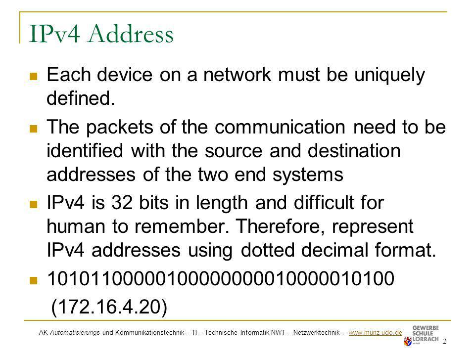 IPv4 Address Each device on a network must be uniquely defined.