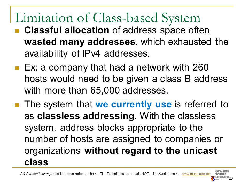 Limitation of Class-based System