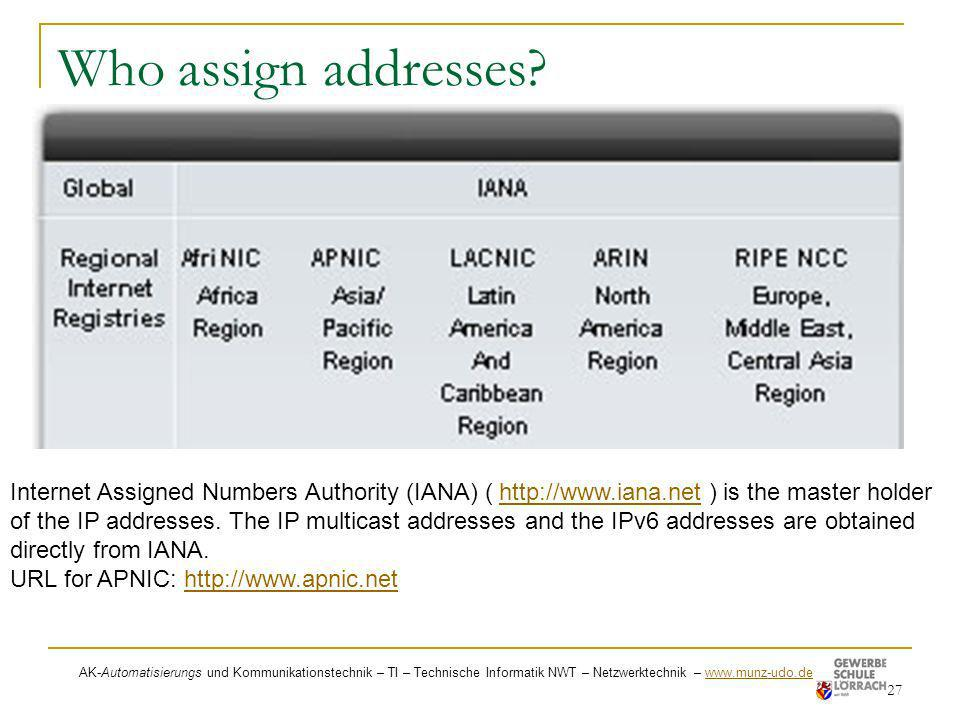 Who assign addresses Internet Assigned Numbers Authority (IANA) ( http://www.iana.net ) is the master holder.