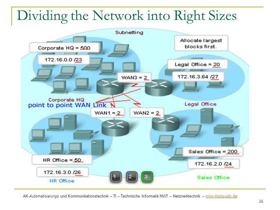 Dividing the Network into Right Sizes