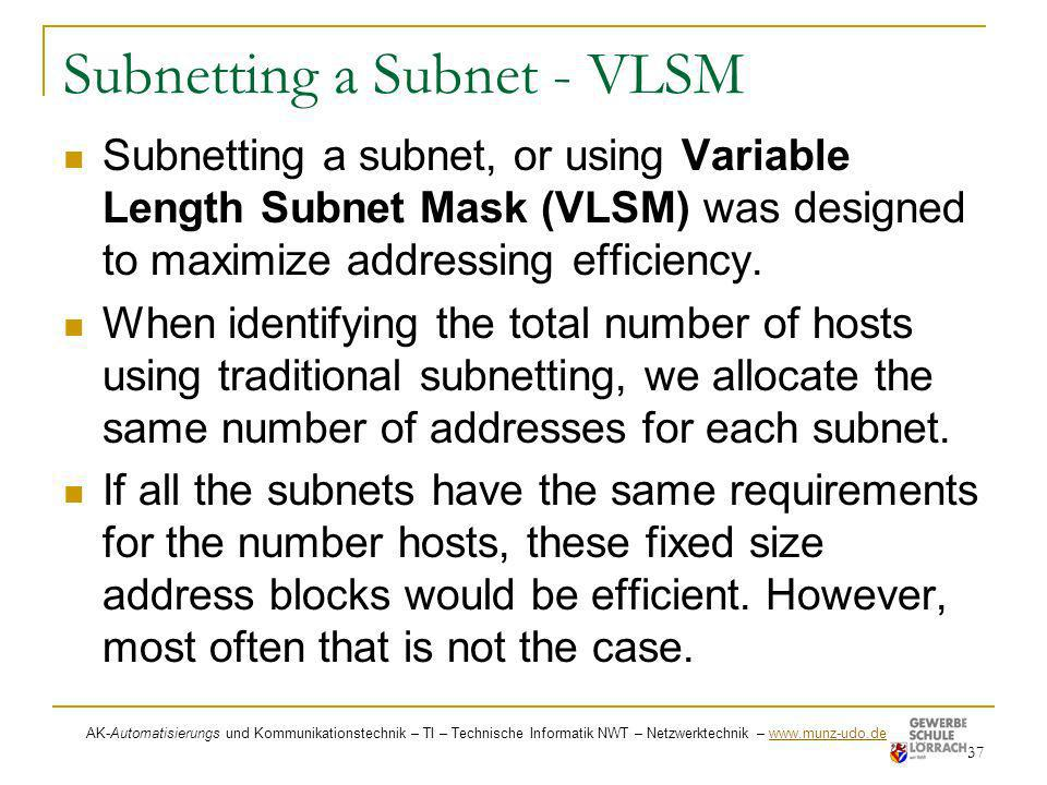 Subnetting a Subnet - VLSM