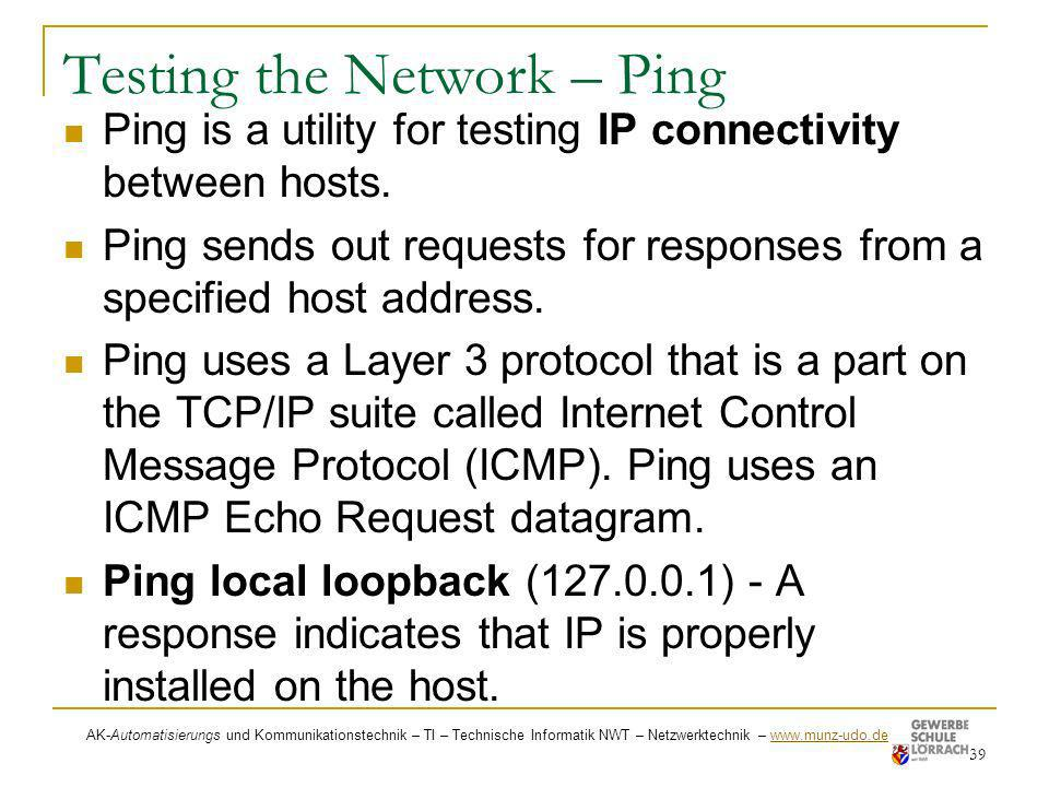 Testing the Network – Ping