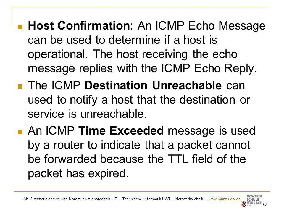 Host Confirmation: An ICMP Echo Message can be used to determine if a host is operational. The host receiving the echo message replies with the ICMP Echo Reply.