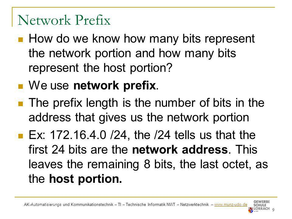 Network Prefix How do we know how many bits represent the network portion and how many bits represent the host portion