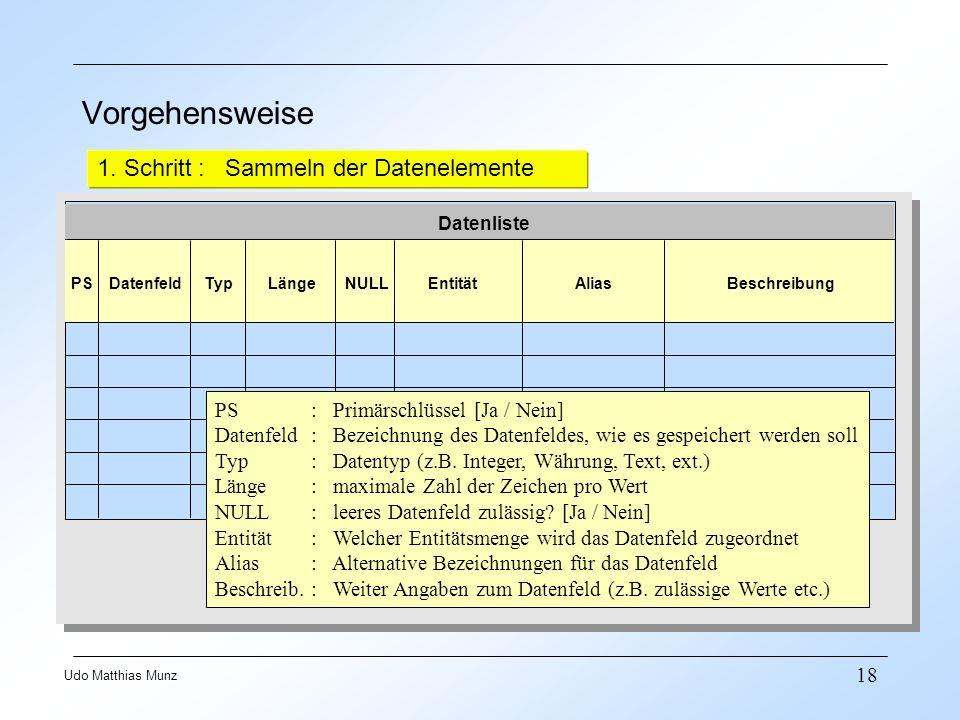 Vorgehensweise 1. Schritt : Sammeln der Datenelemente