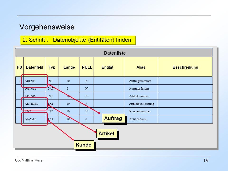 Vorgehensweise 2. Schritt : Datenobjekte (Entitäten) finden Auftrag